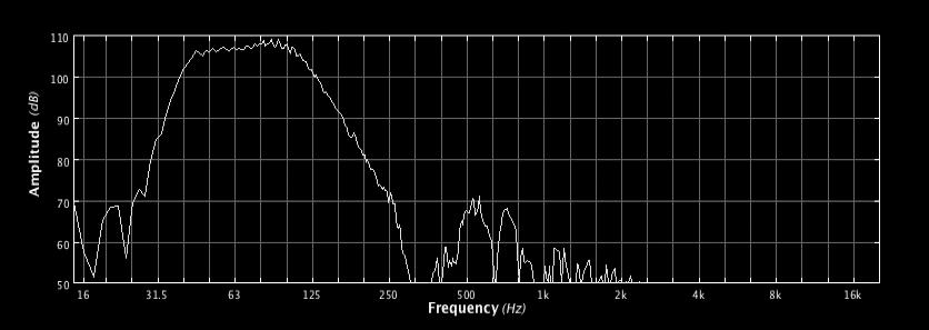 AudioFigura-4B